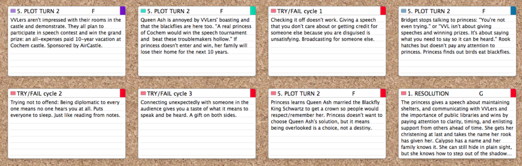 Try Fail cycles on Scrivener index cards